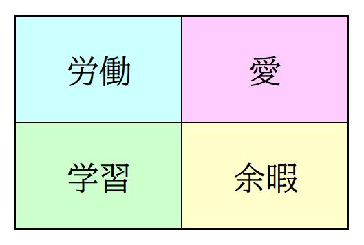 キャリアカウンセリング各理論家_L・サニー・ハンセン